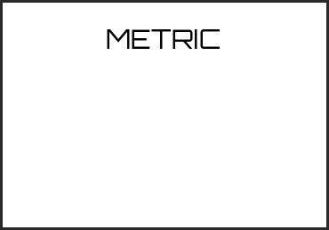 Picture for category METRIC